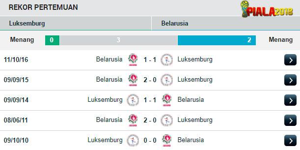 Rekor Pertemuan Luksemburg dan belarusia