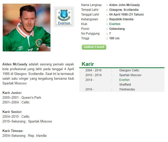Profil Aiden John McGeady Bandar Bola Piala Dunia 2018